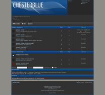 ChesterBlue